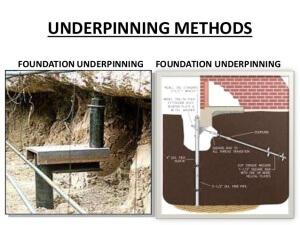 underpinning-Methods